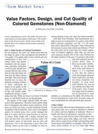 Value Factors, Design, and Cut Quality of Colored Gemstones (Non-Diamond),  Part 1&2